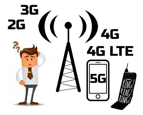 Se apaga el 2G y 3G llega el 5G