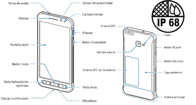Botones Samsung Galaxy XCover 4